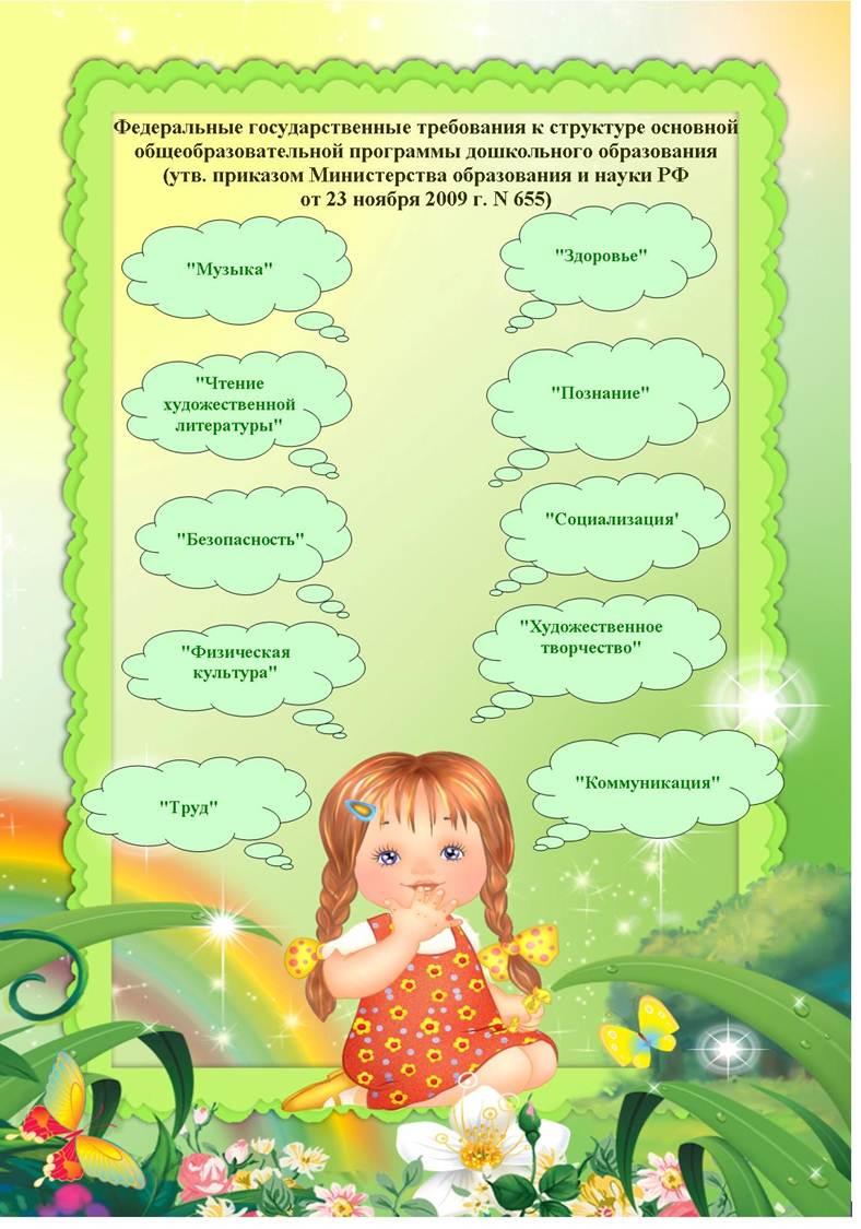 Схема анализа логопедического занятия в детском саду образец